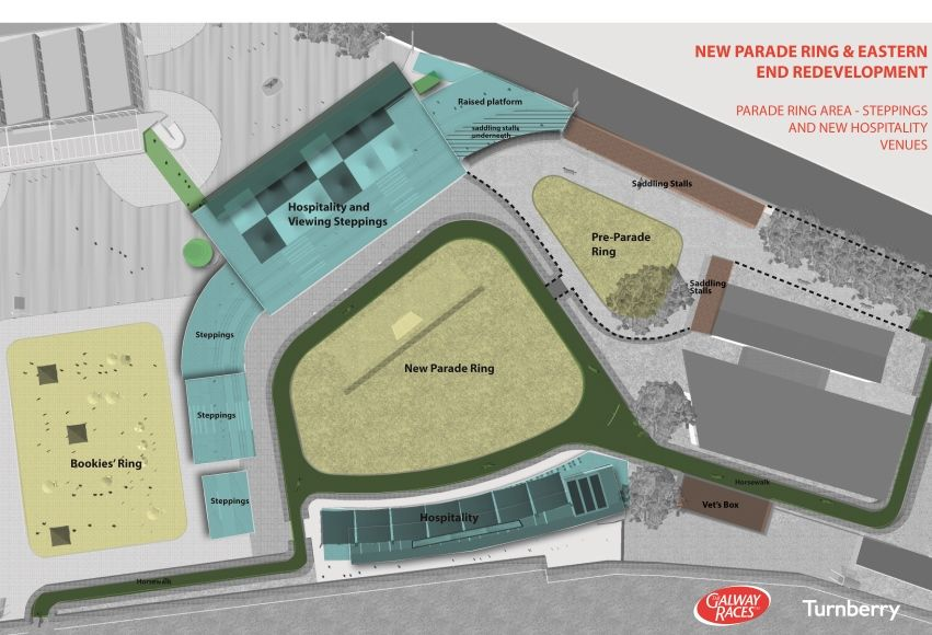 Map Of Ireland Racecourses.Galway Racecourse Unveil The Next Stage In Their 12 Million